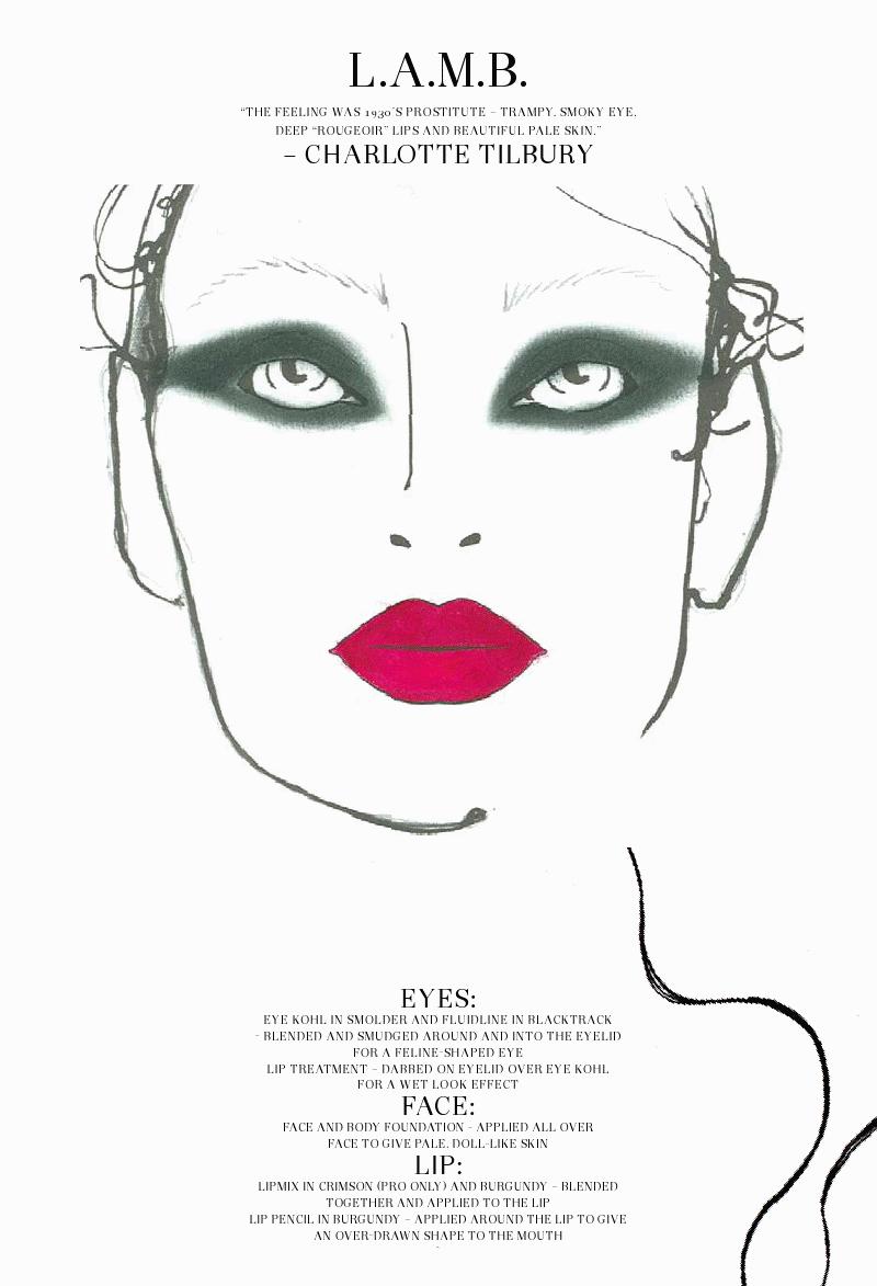 MAC Eyes Milk for FashionWeek