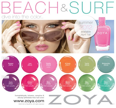 Zoya Beach and Surf Collection Swatches