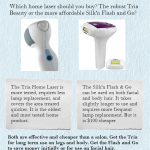 Tria Laser v. Silk'n Flash And Go